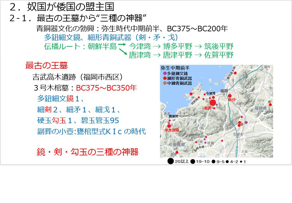 B-1.2-1.最古の王墓.png