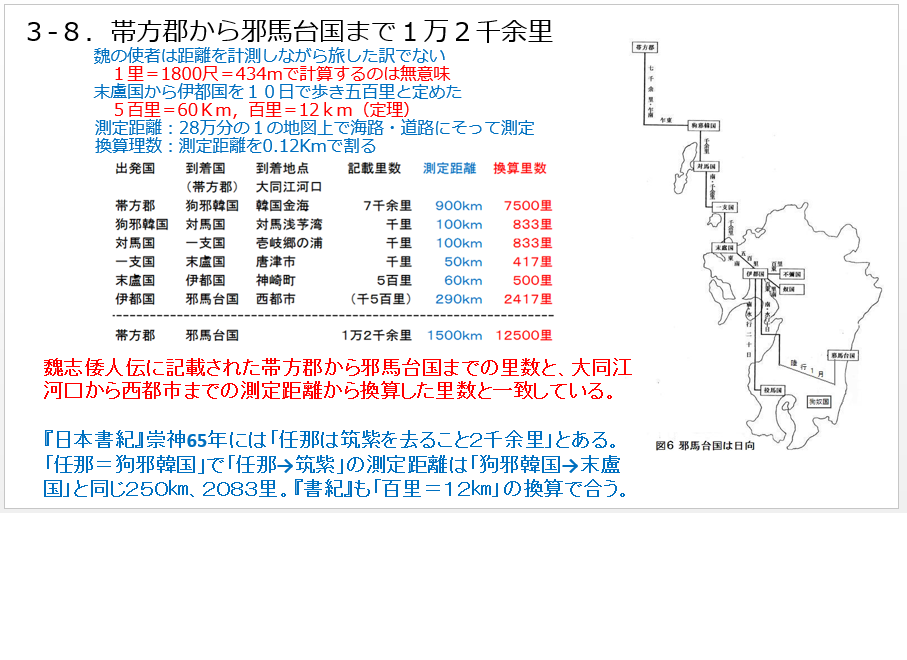 C-10.3-8.邪馬台国まで1200余里.png