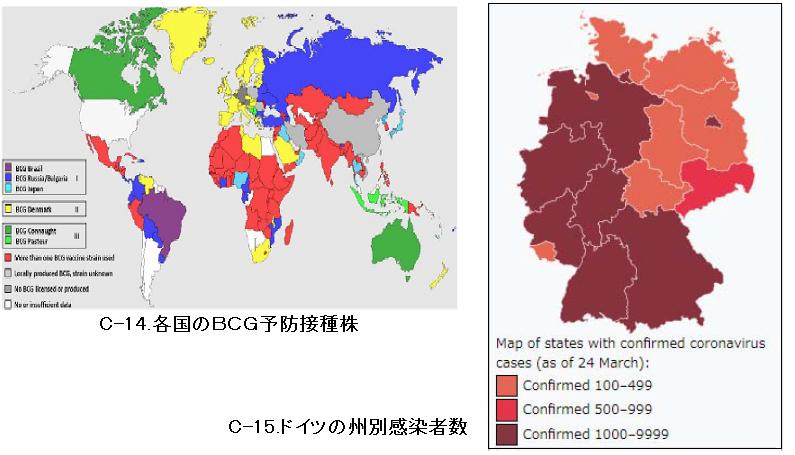 C-14.各国のBCG株.png