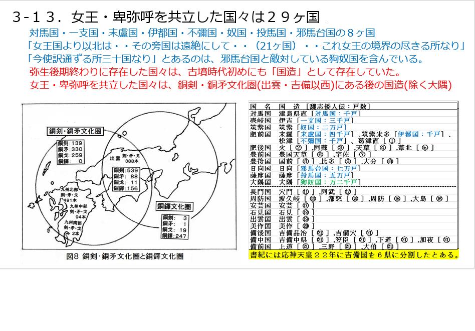 C-15.3-13.共立した国々.png