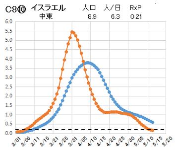 C8-10.世界RxP.png