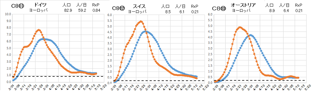 C8-11~13.世界RxP.png