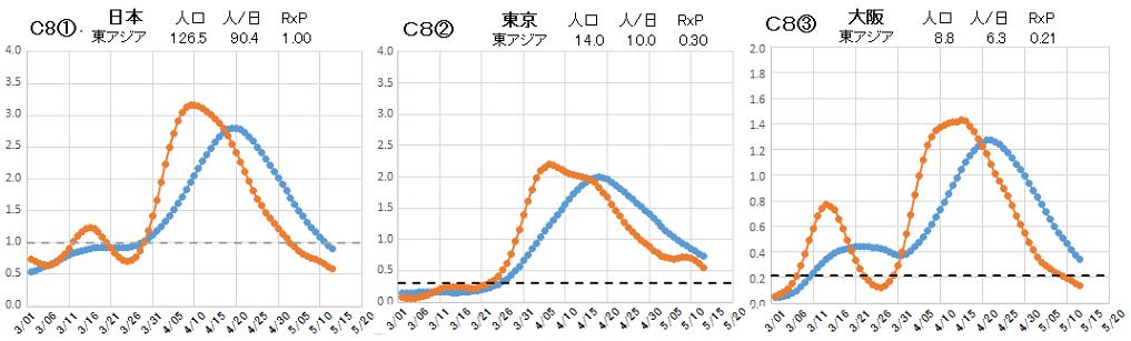 C8-1~3.日本RxP.png