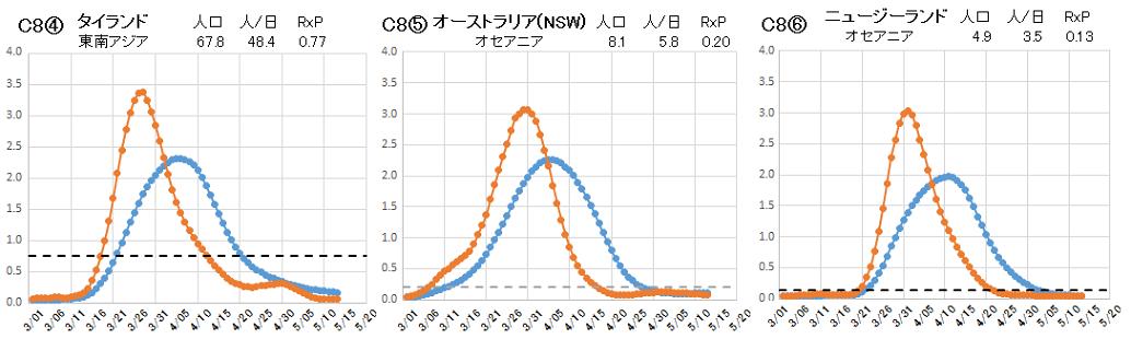 C8-4~6.世界RxP.png