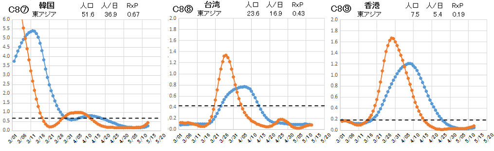 C8-7~9.世界RxP.png