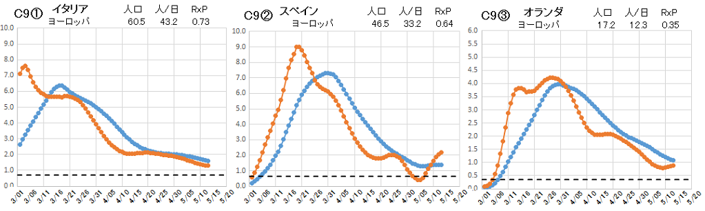 C9-1~3.世界RxP.png