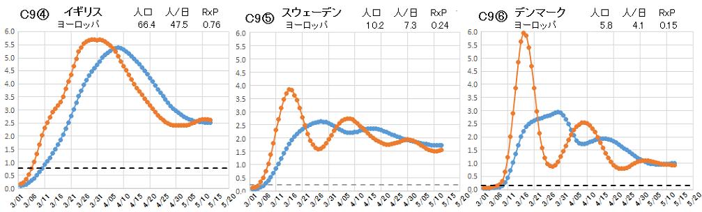 C9-4~6.世界RxP.png