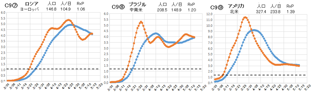 C9-7~9.世界RxP.png