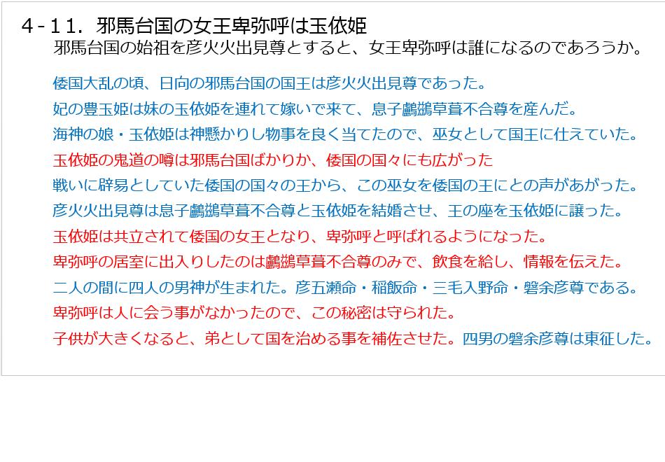 D-11.4-11.卑弥呼は玉依姫.png
