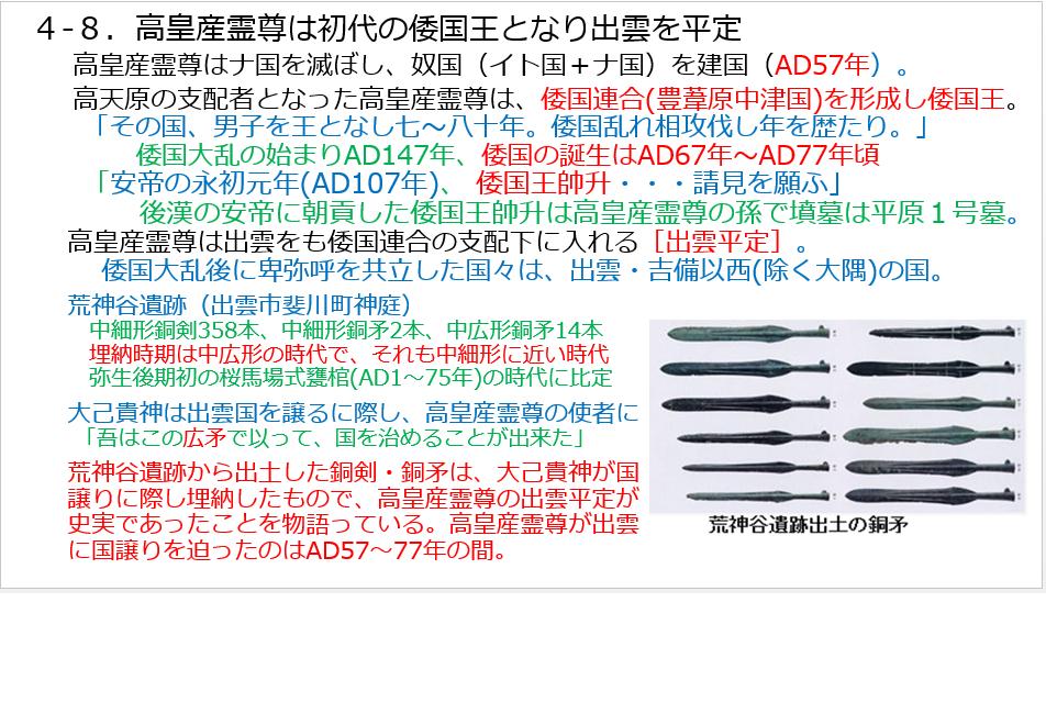 D-8.4-8.高皇産霊尊は初代倭国王.png