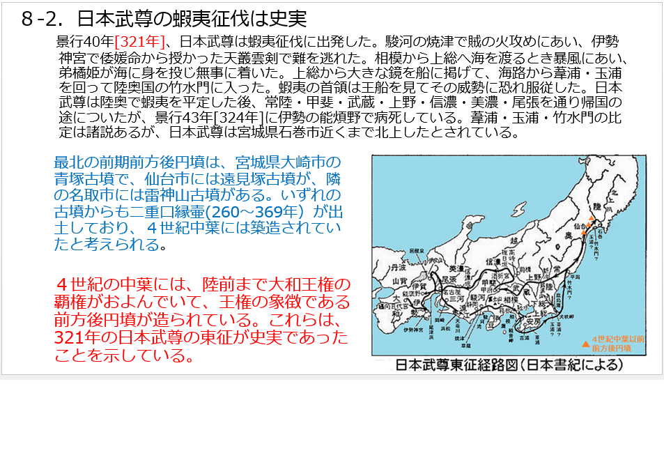 H-2.8-2.日本武尊の蝦夷征伐.png
