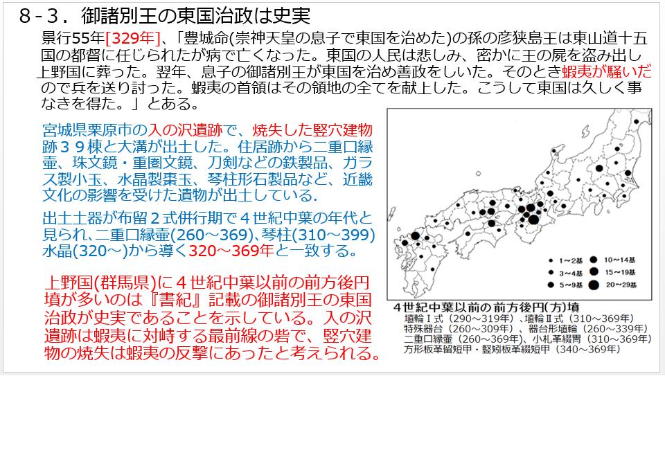H-3.8-3.御諸別王の東国治政.png