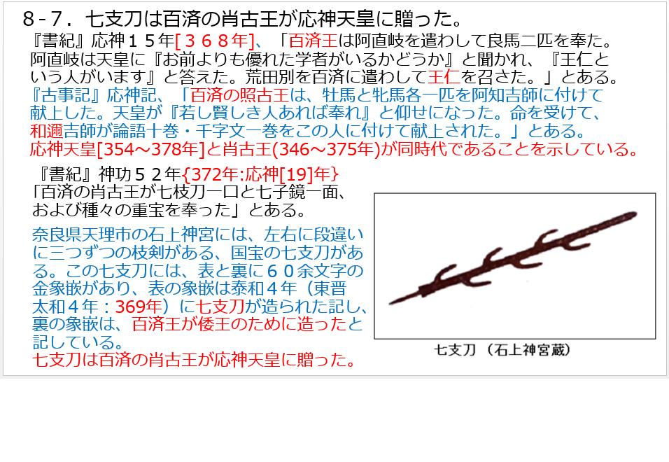 H-7.8-7.肖古王が贈った七支刀.png