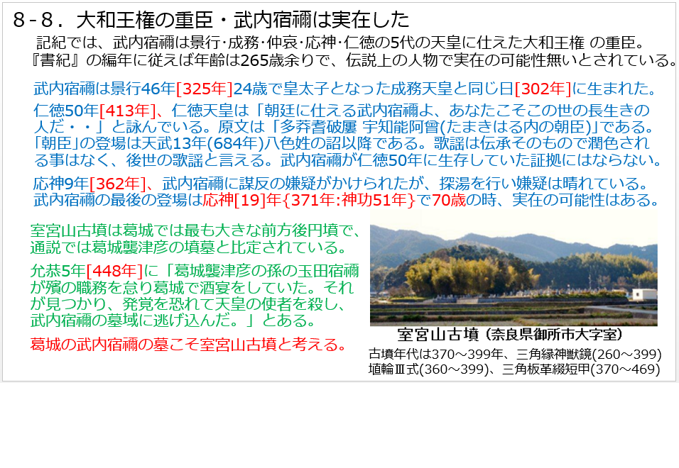 H-8.8-8.大和王権と武内宿禰.png