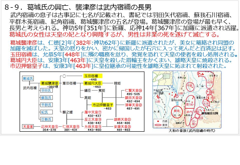 H9.9-9.葛城氏の興亡.png
