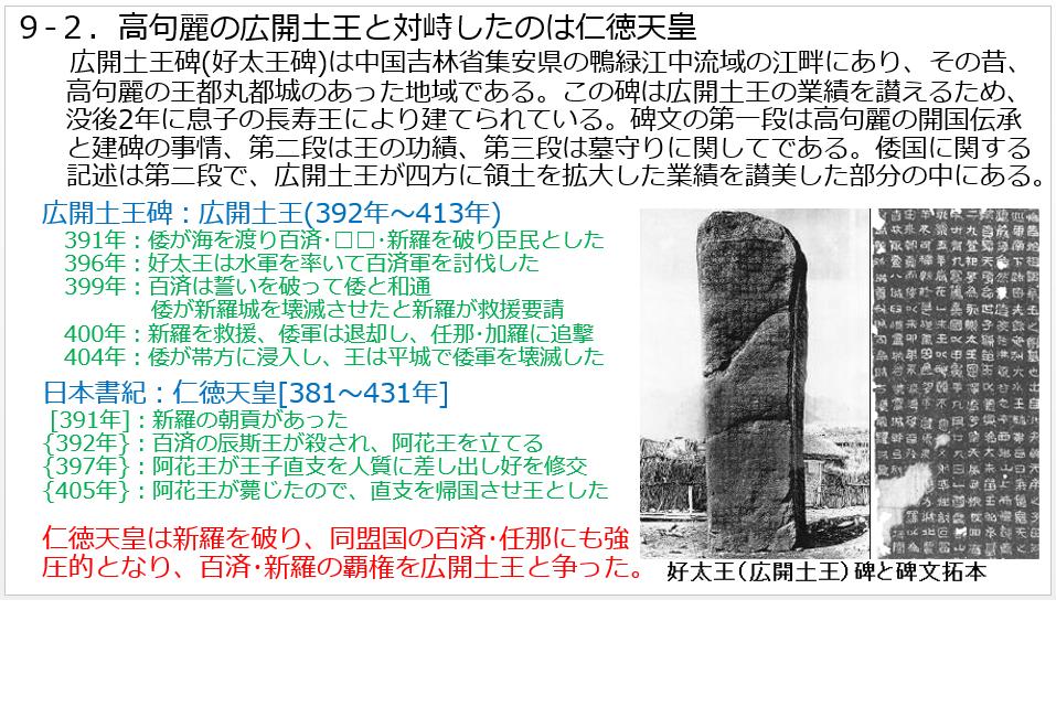 I-2.9-2.仁徳天皇と広開土王.png