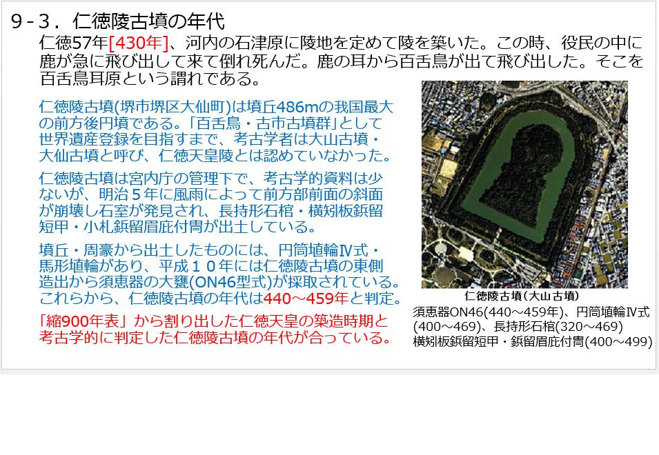 I-3.9-3.仁徳陵古墳の年代.png