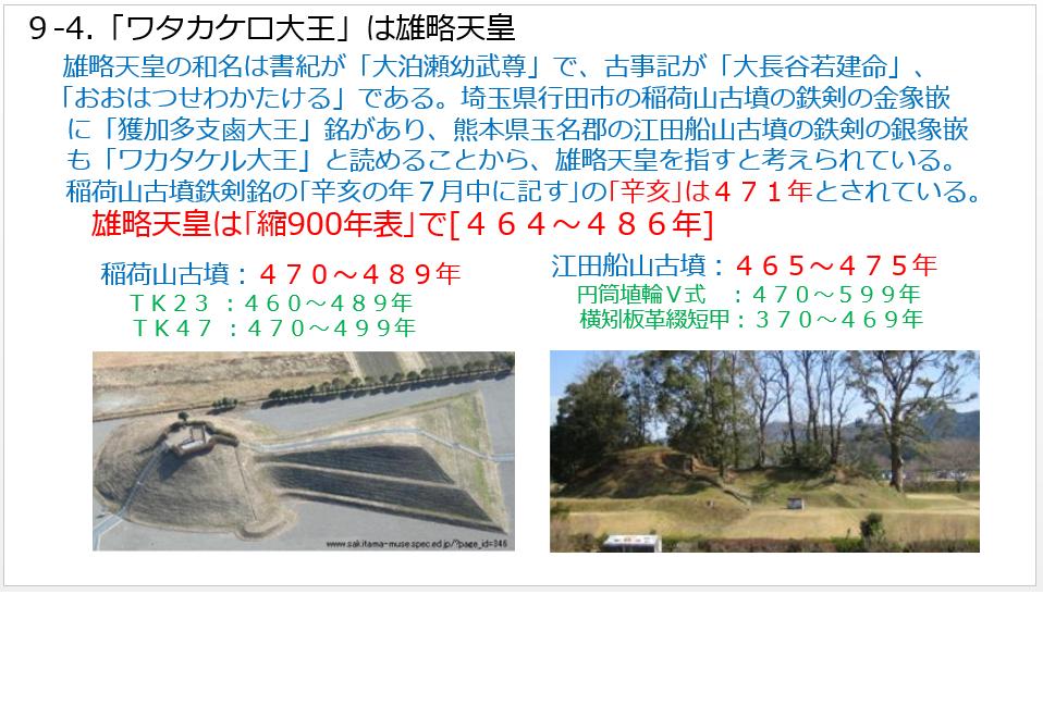 I-4.9-4.ワカタケル大王.png