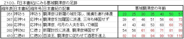 Z103.葛城襲津彦の足跡.png