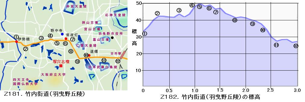 Z181-Z182.竹内街道.png