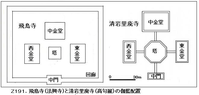 Z191.飛鳥寺と清岩里廃寺.png