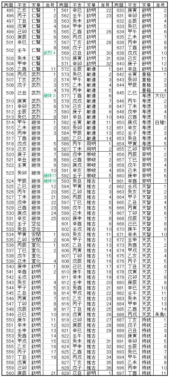 Z223-2.年代変換表.png
