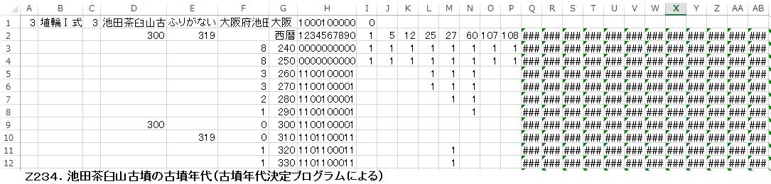 Z234.池田茶臼山古墳.png