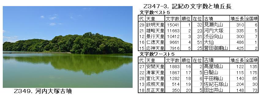 Z349.河内大塚古墳.png