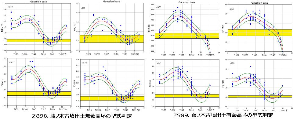 Z398-399.高坏 藤ノ木.png