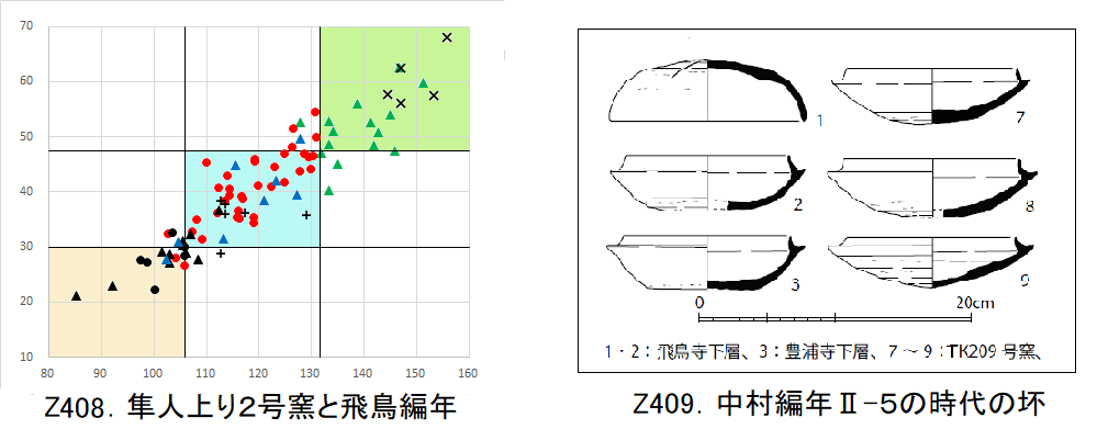 Z408-Z409.隼人上り2号窯灰原.png