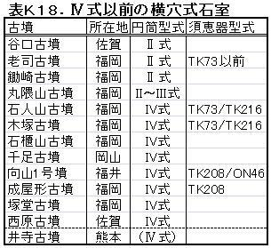 K18九州系横穴石室.jpg