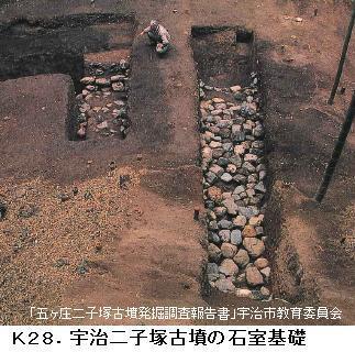 K28 宇治二子塚古墳基礎.jpg
