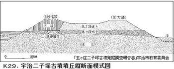 K29基礎模式図.jpg