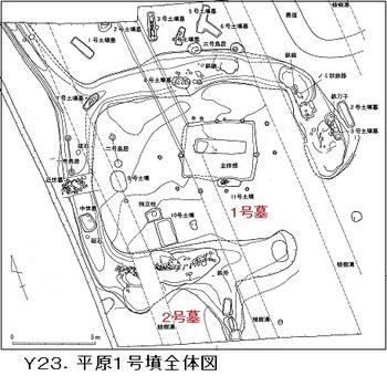 Y23平原1号墳全体図.jpg