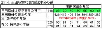 Z114.襲津彦と玉田宿禰.png