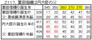 Z117.葦田宿禰は円大臣の父.png