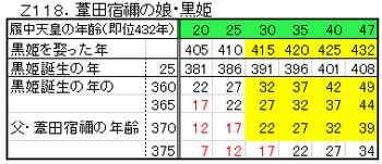 Z118.葦田宿禰の娘・黒姫.png
