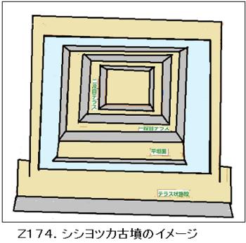 Z174.シシヨツカ古墳推定図.png