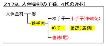 Z179.大供氏系図.png
