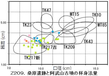 Z209.阿武山杯身法量.png