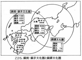 Z25.銅剣・銅矛・銅鐸.jpg