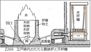 Z269.たたら製鉄炉.png