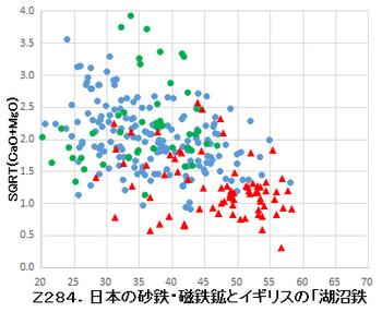 Z284.日本とイギリスっ製錬滓.png