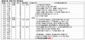 Z35-4 成務天皇.png