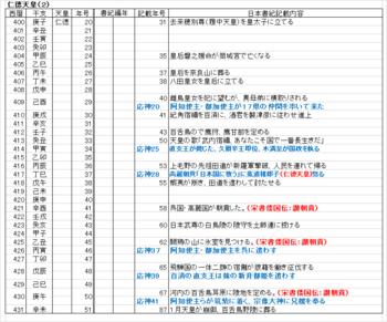 Z35-7 仁徳天皇(2).png