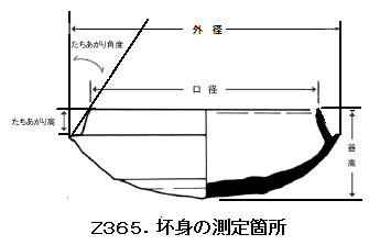 Z365.杯身の測定箇所.png