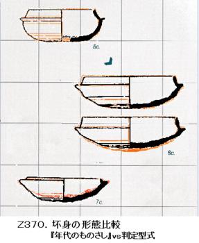 Z370.坏身の型式比較.png