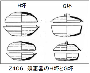 Z406.H坏とG坏.png
