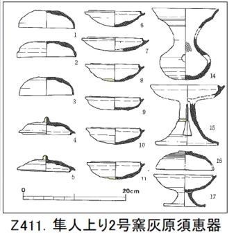 Z411.隼上り瓦窯跡2号灰原.png