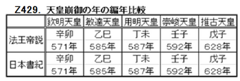 Z429.天皇崩御の年.png